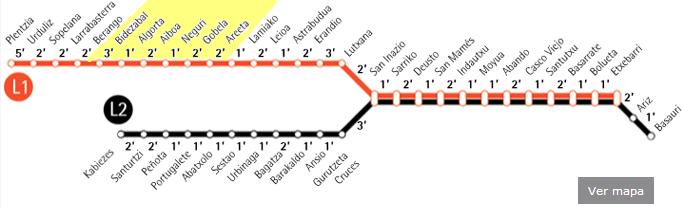 getxo_metro